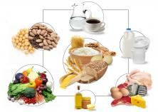 Consultation special rates Somerset West CBD Dietitians _small