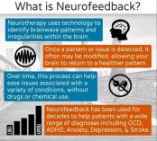 Assessment Rooihuiskraal Neurofeedback Therapy _small